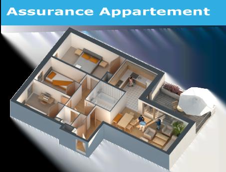 comparateur assurance appartement