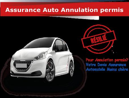 Assurance auto annulation permis